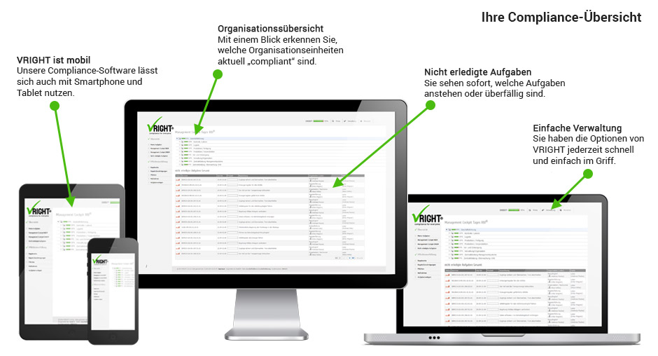 Einfaches Compliance-Management mit System: VRIGHT